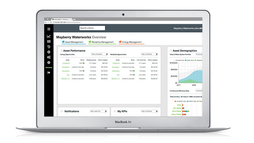 Asset Intelligence:  Getting proactive with asset management initiatives